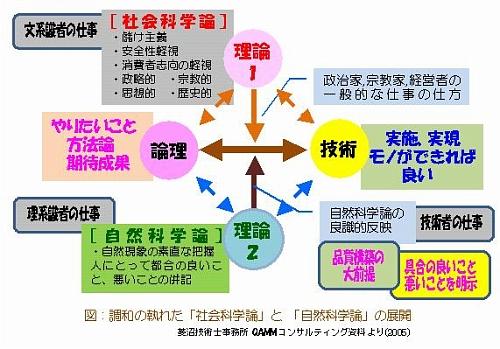 20120401hishinumaFig.jpg